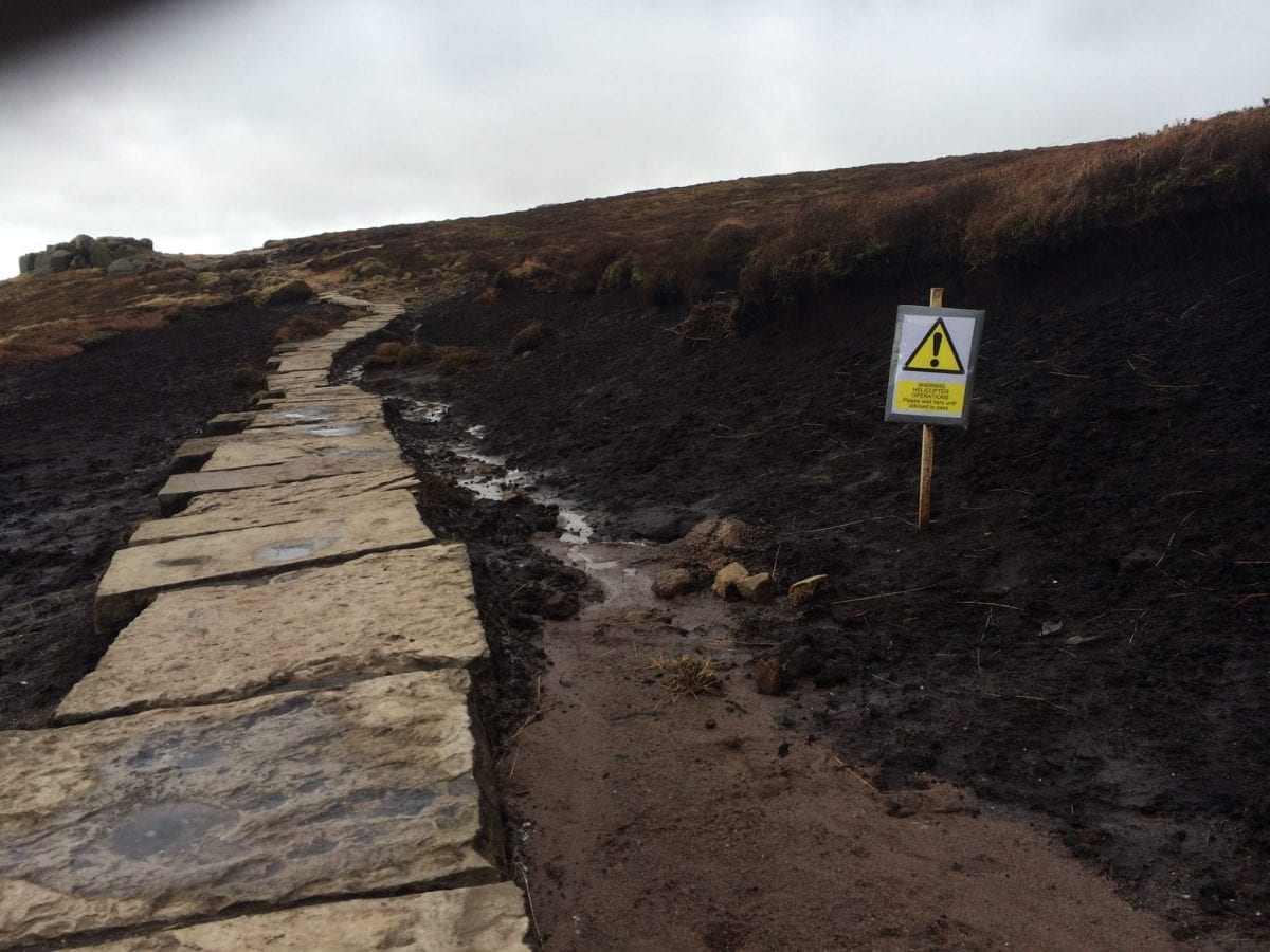Peak District - danger
