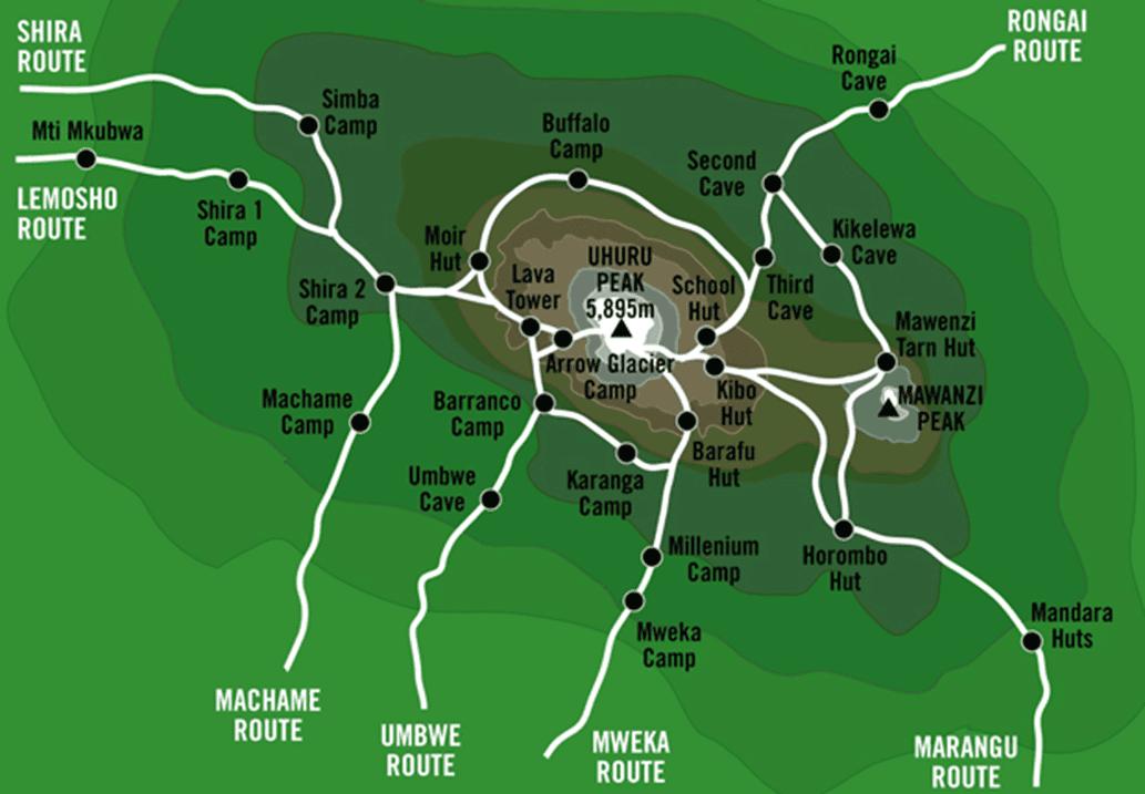 Kilimanjaro hiking routes